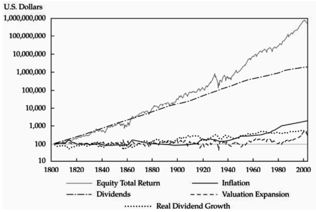 behind our deep value dividend stocks strategy